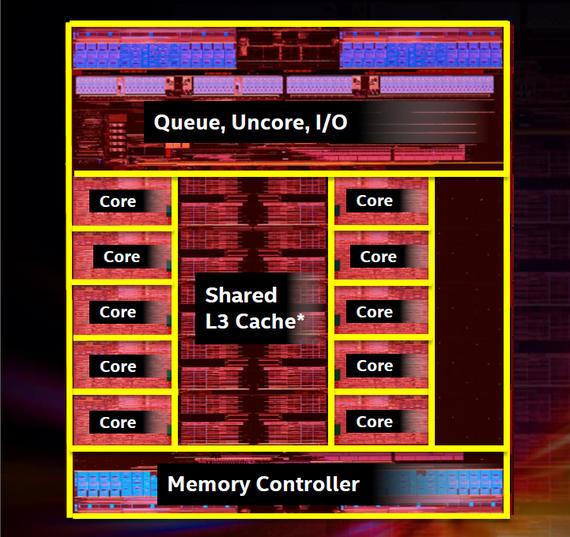 intel-core-i7-die-map-jpg.jpg
